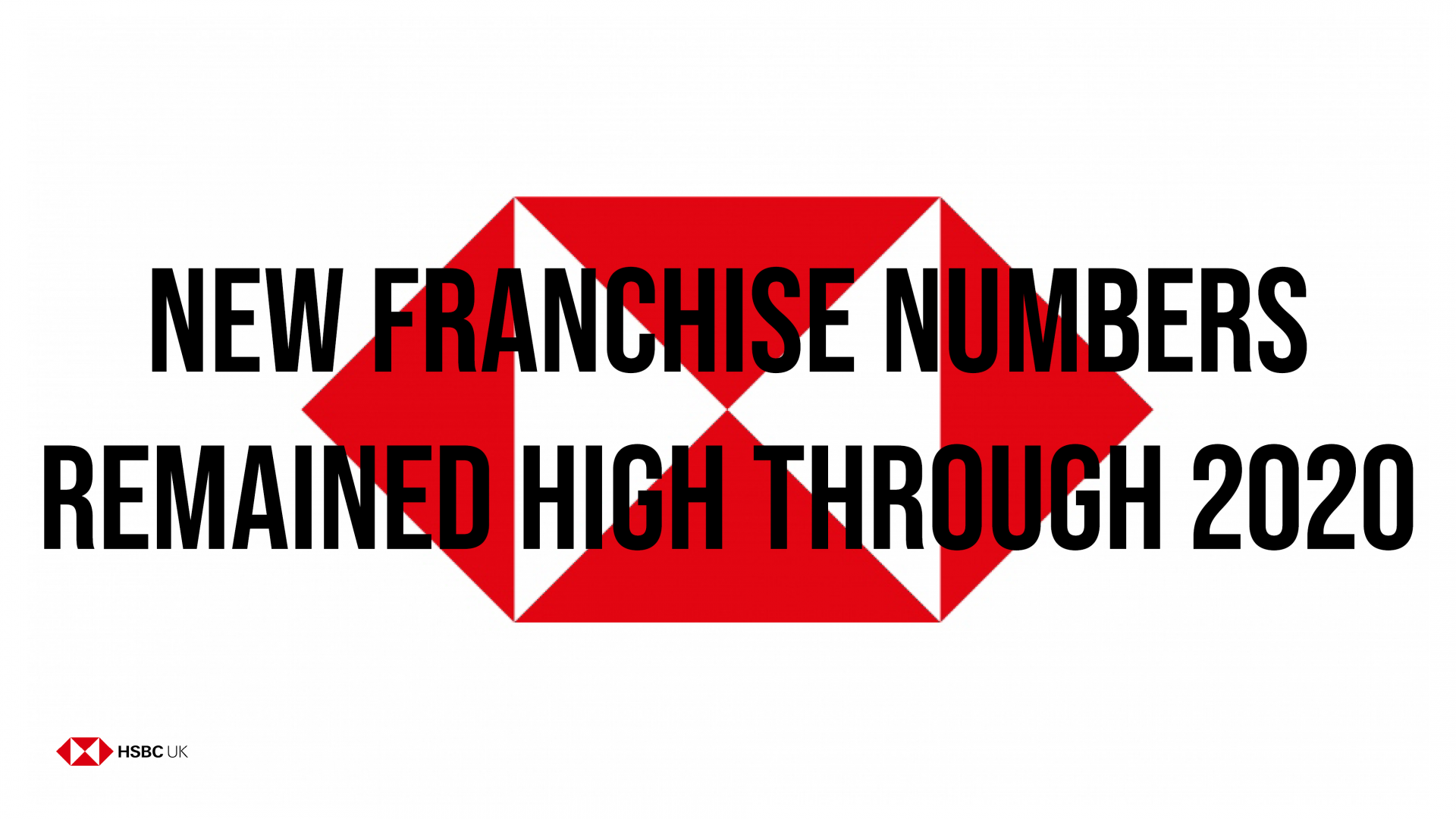 New franchise numbers remained high through 2020